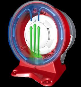 Calectro Uniguard innovation